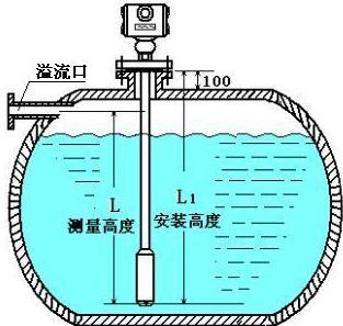 光柱液位显示仪                        安装图